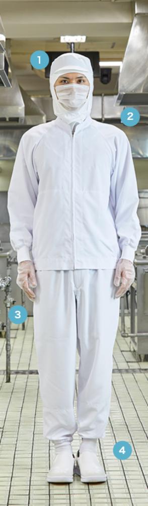 抗菌・制電・吸汗・速乾 全ては食の安全のために